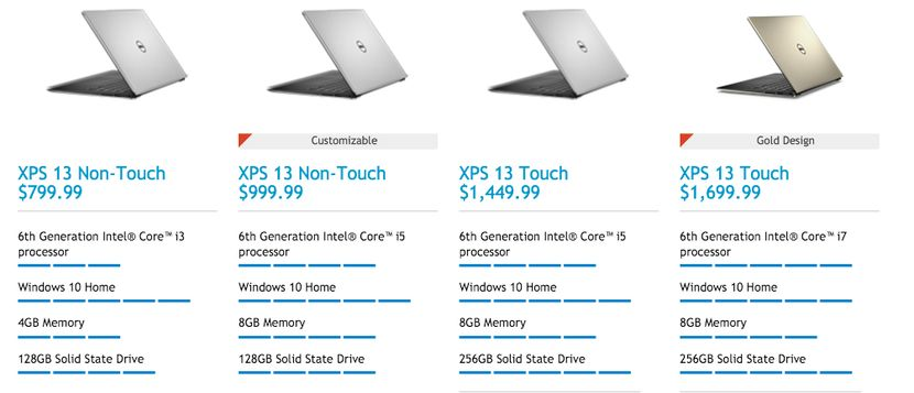 Precios DELL XPS 13 Laptop